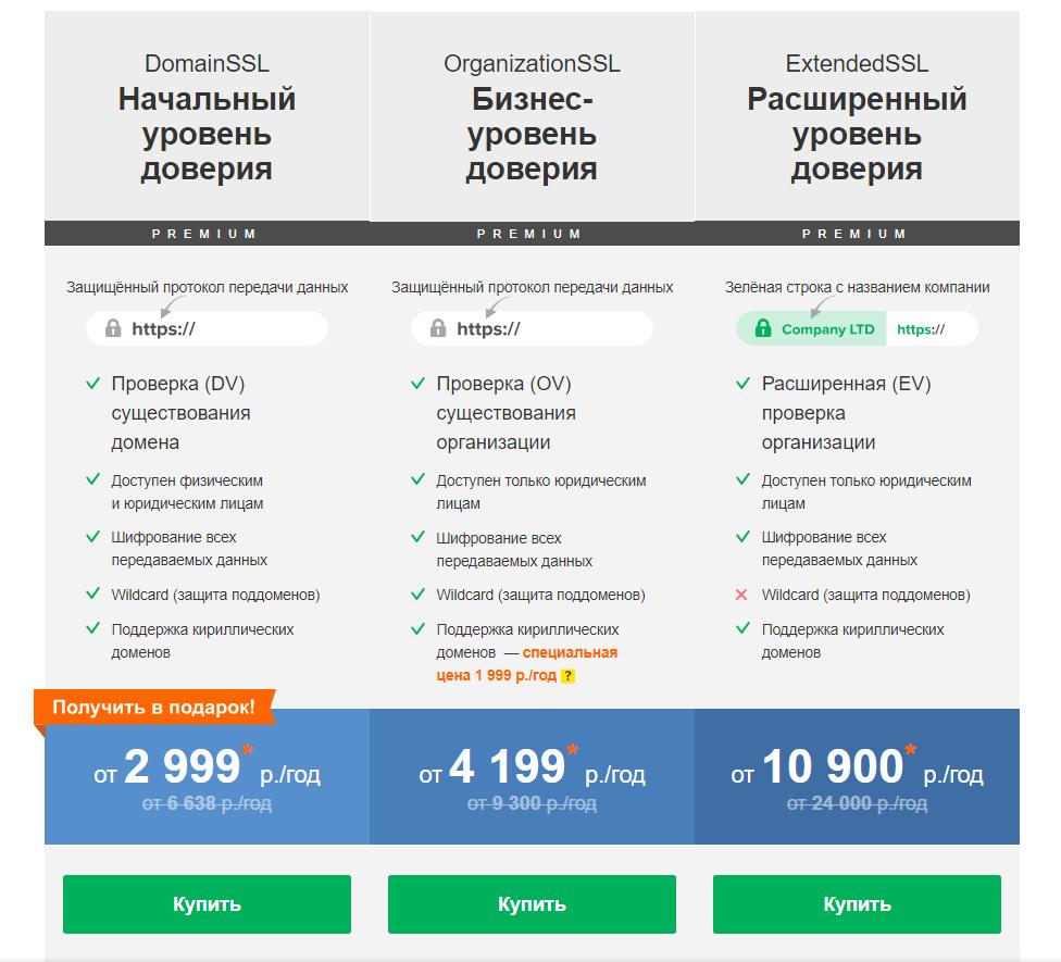 Покупка ssl сертификата на хостинге