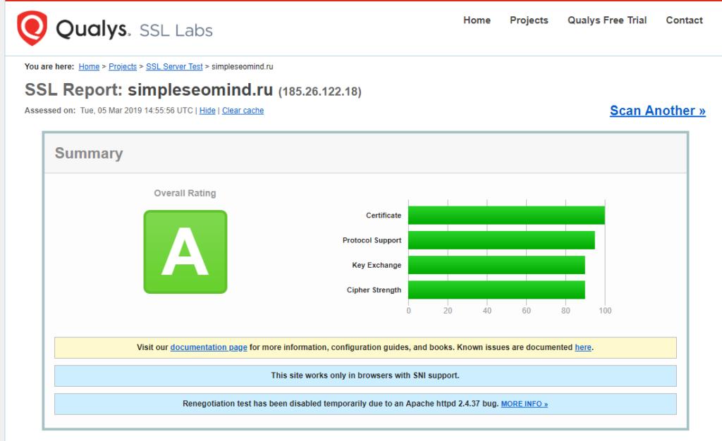 Проверка ssl-сертификата